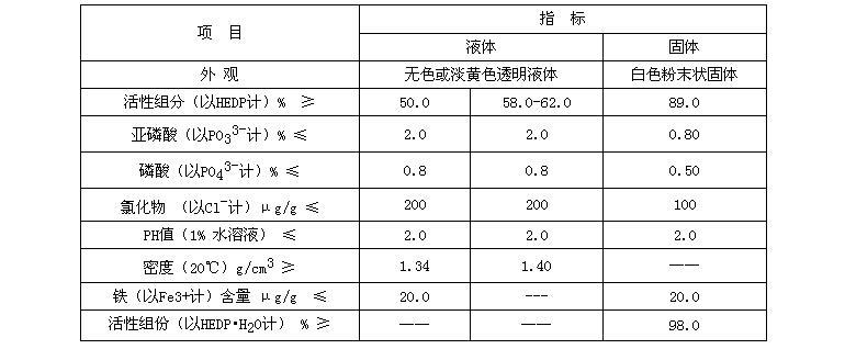 羟基乙叉二膦酸,羟基亚乙基二膦酸,HEDP,HEDPA,羟基亚乙基二膦酸 HEDP,阻垢剂HEDP,hedp固体,hedp厂家 化友水处理 0531-88686116